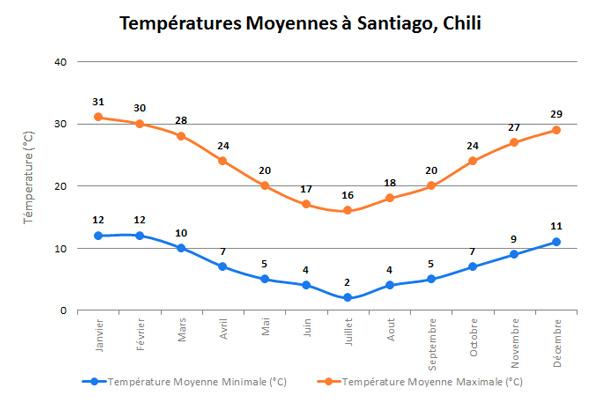 SantiagoTempFR